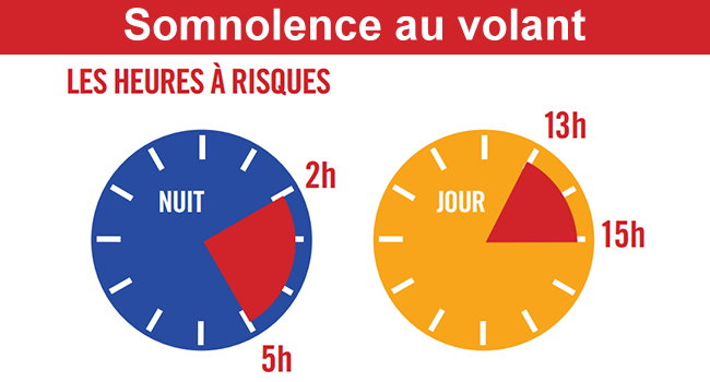 Somnolence-heures-risques