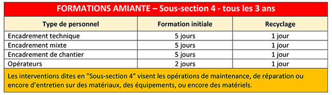 Formation-amiante-SS4